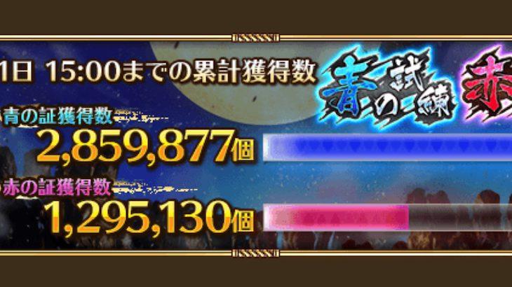 【ロマサガRS】試練の報酬追加キター!我らハムハム隊が3時間で250万個!